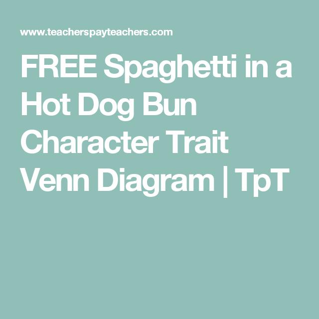 free spaghetti in a hot dog bun character trait venn diagram   tpt
