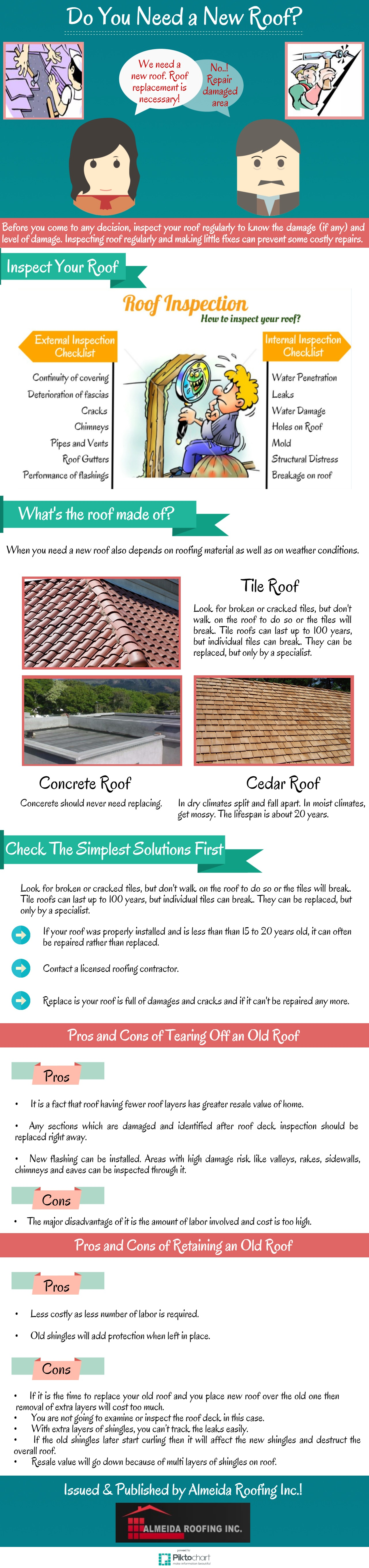 Do You Need A New Roof Got Confused With Reroofing And Roof Repair Check This Infographic To Know More About Roof Replacemen Roof Repair Roof Inspection Roof