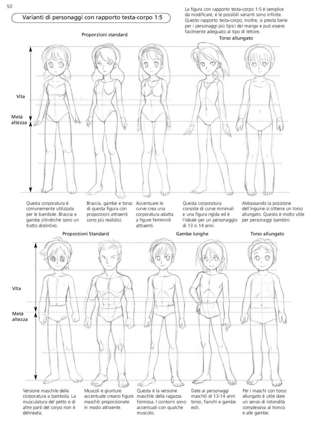 Proporzioni e canoni anatomici in 2020 | Anime drawing books
