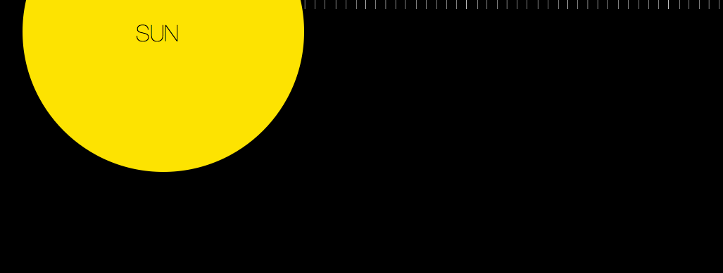 If The Moon Were Only One Pixel A Tediously Accurate Map Of The - Accurate map of the solar system