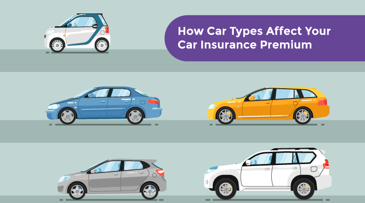 The Concept Of Insurance In India Has Been Seen As A Complicated