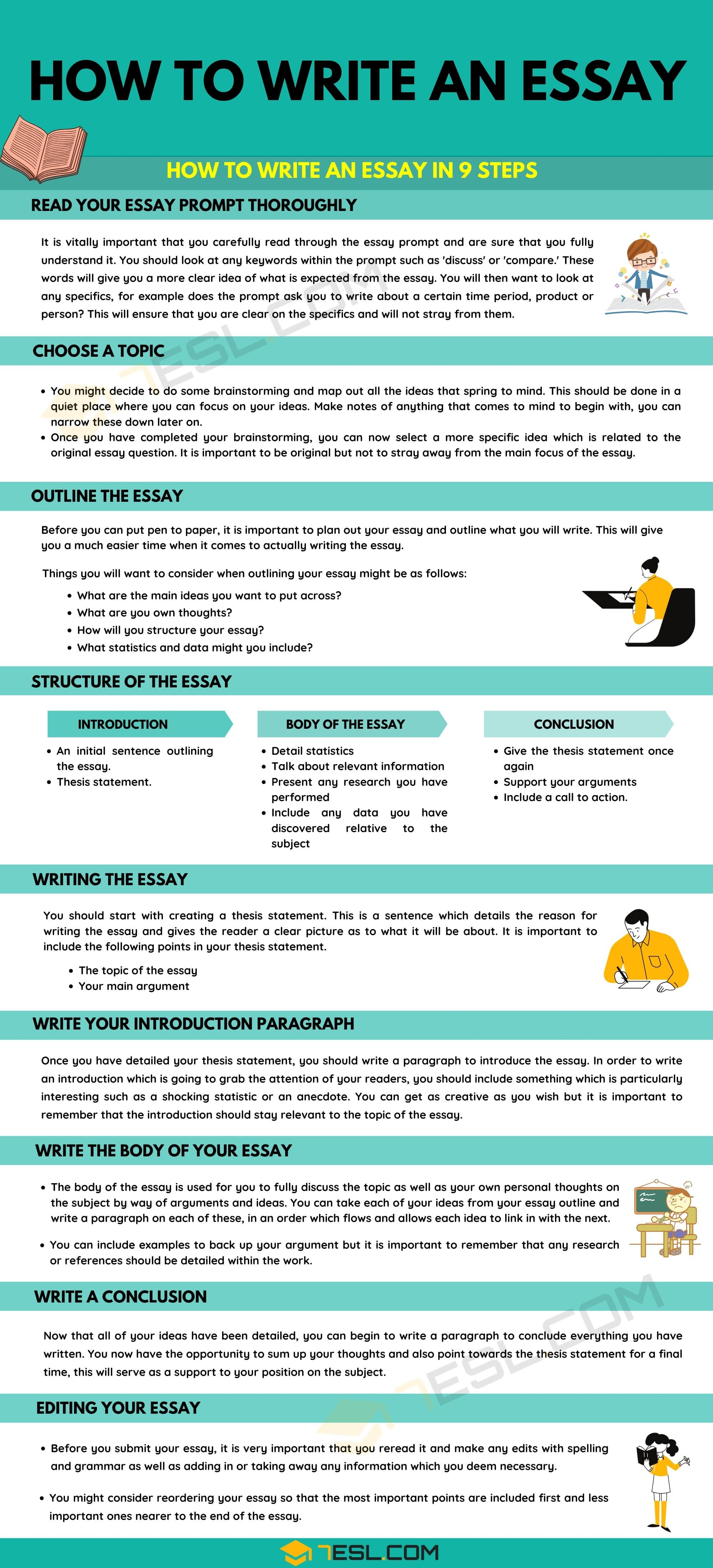 How To Write An Essay In 9 Simple Step 7esl Writing Skill A Steps