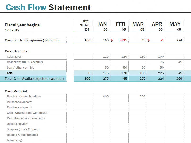 Marvelous Cash Flow Statement | Small Business Owner | Pinterest | Cash Flow Statement,  Flow And Statement Template