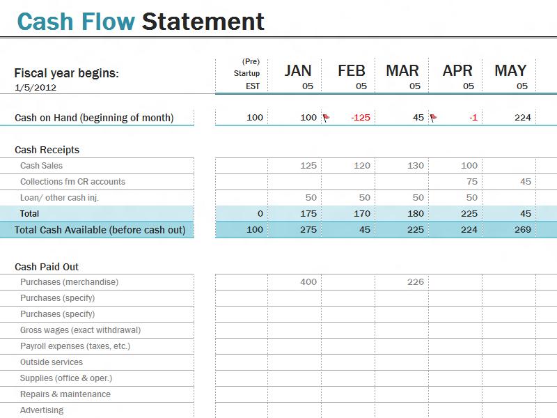 Cash flow statement | Small business owner | Pinterest | Cash flow ...
