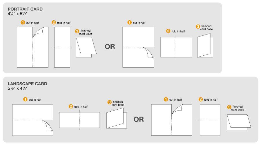Part 1 4 Card Basics Cardmaking 101 Standard Card Sizes Card Sizes Card Making Tips