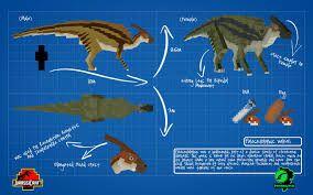 Dinosaur Island Board Game Uk Release