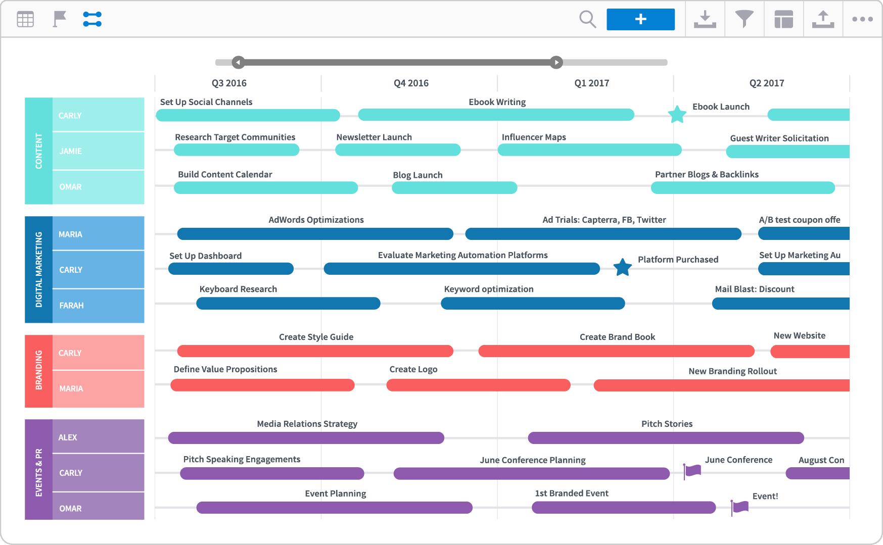 7 Roadmap Templates For Organization Wide Alignment