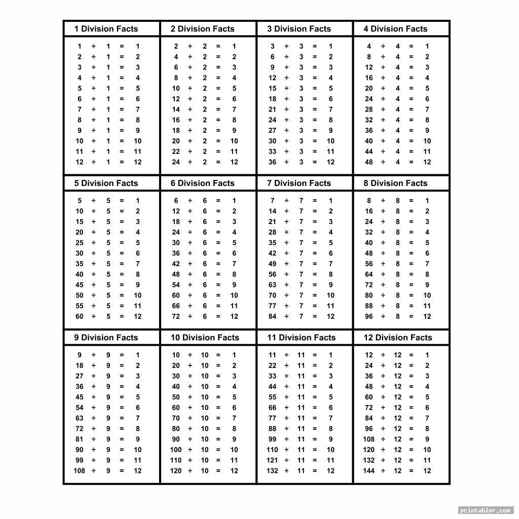 division table printable image free - printabler.com ...