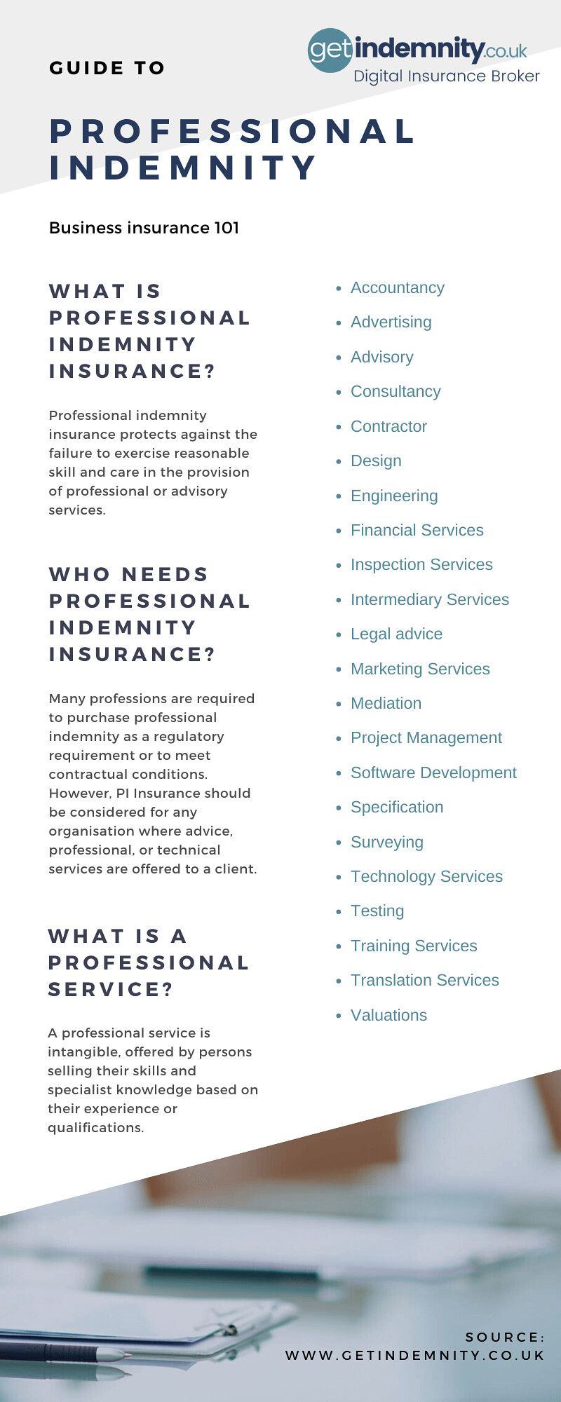 What Professional Indemnity Infographic Professional Indemnity