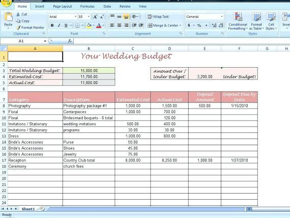 Wedding Budget Excel Spreadsheet Template Photos Of Planner Free