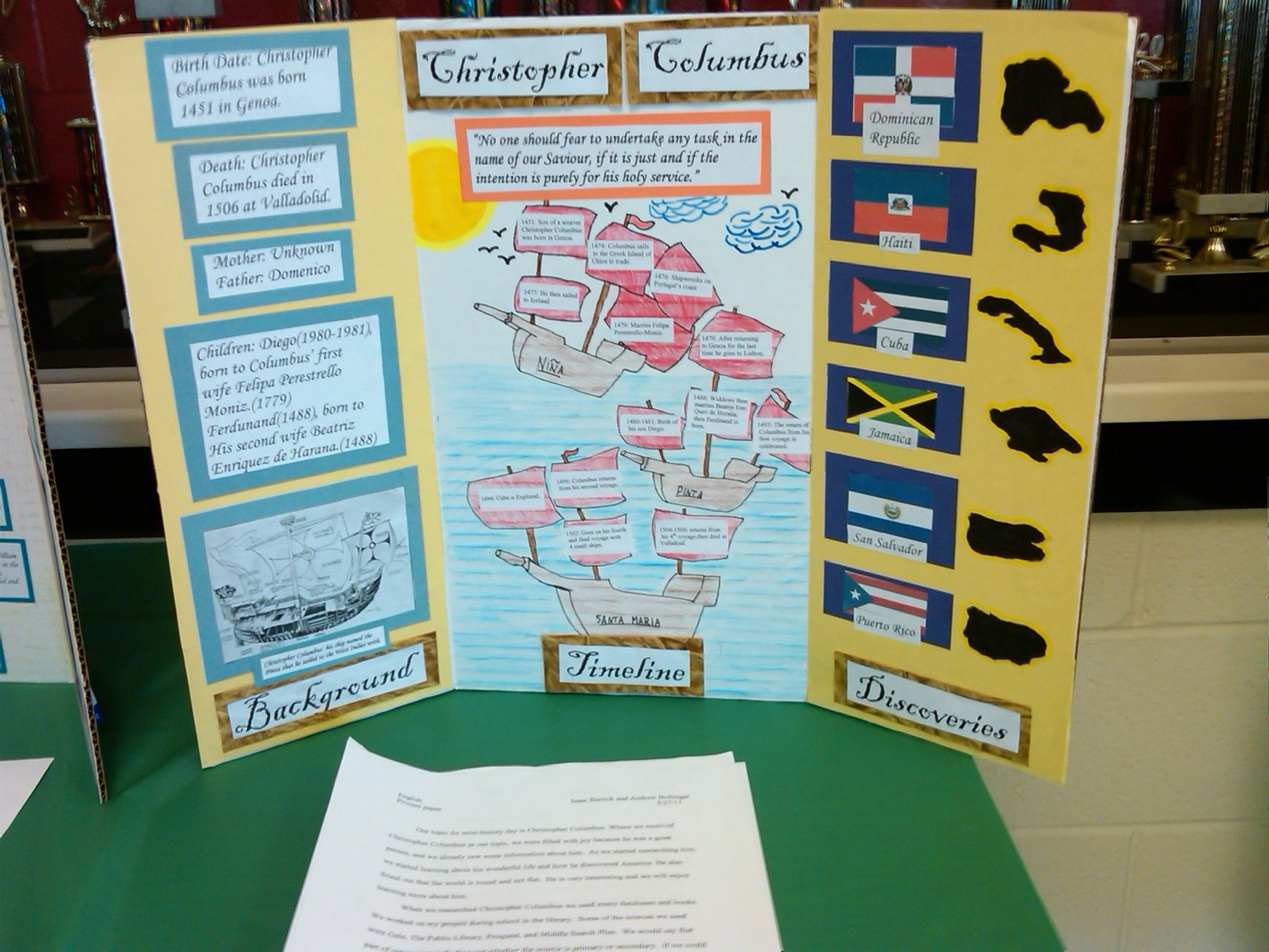 project poster board