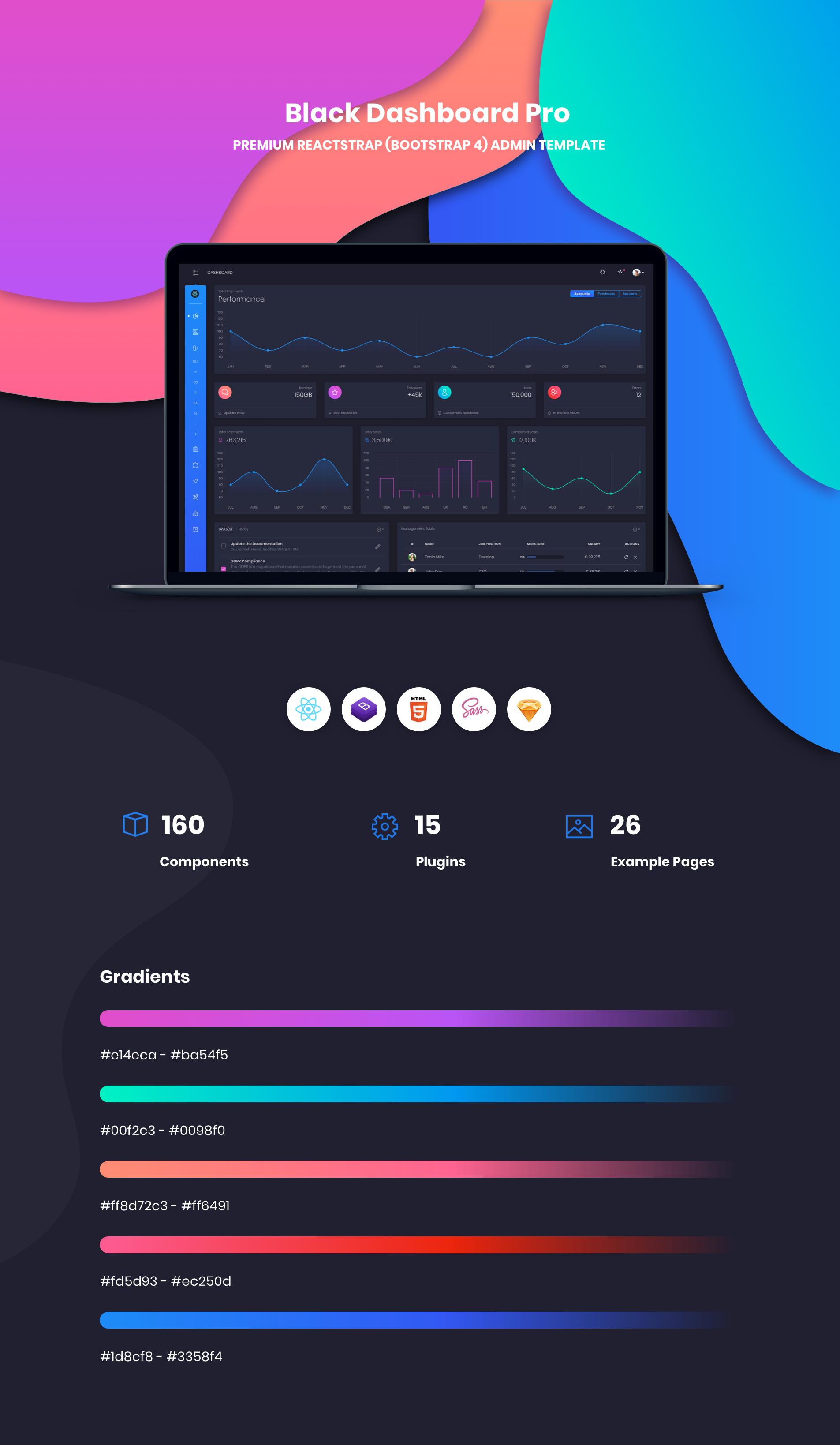 Black Dashboard Pro React By Creative Tim Portfolio Web Design Dashboard Design Web Design Resources