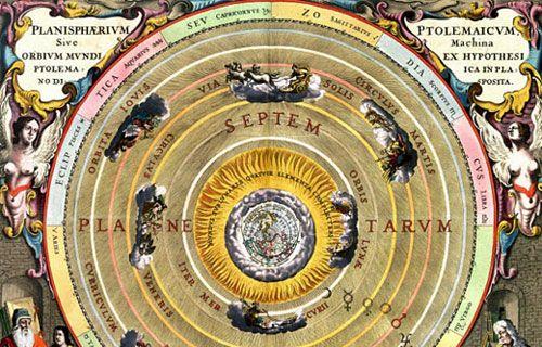 Modelo Geocentrico De La Antiguedad Grecia Antigua Grecia Roma