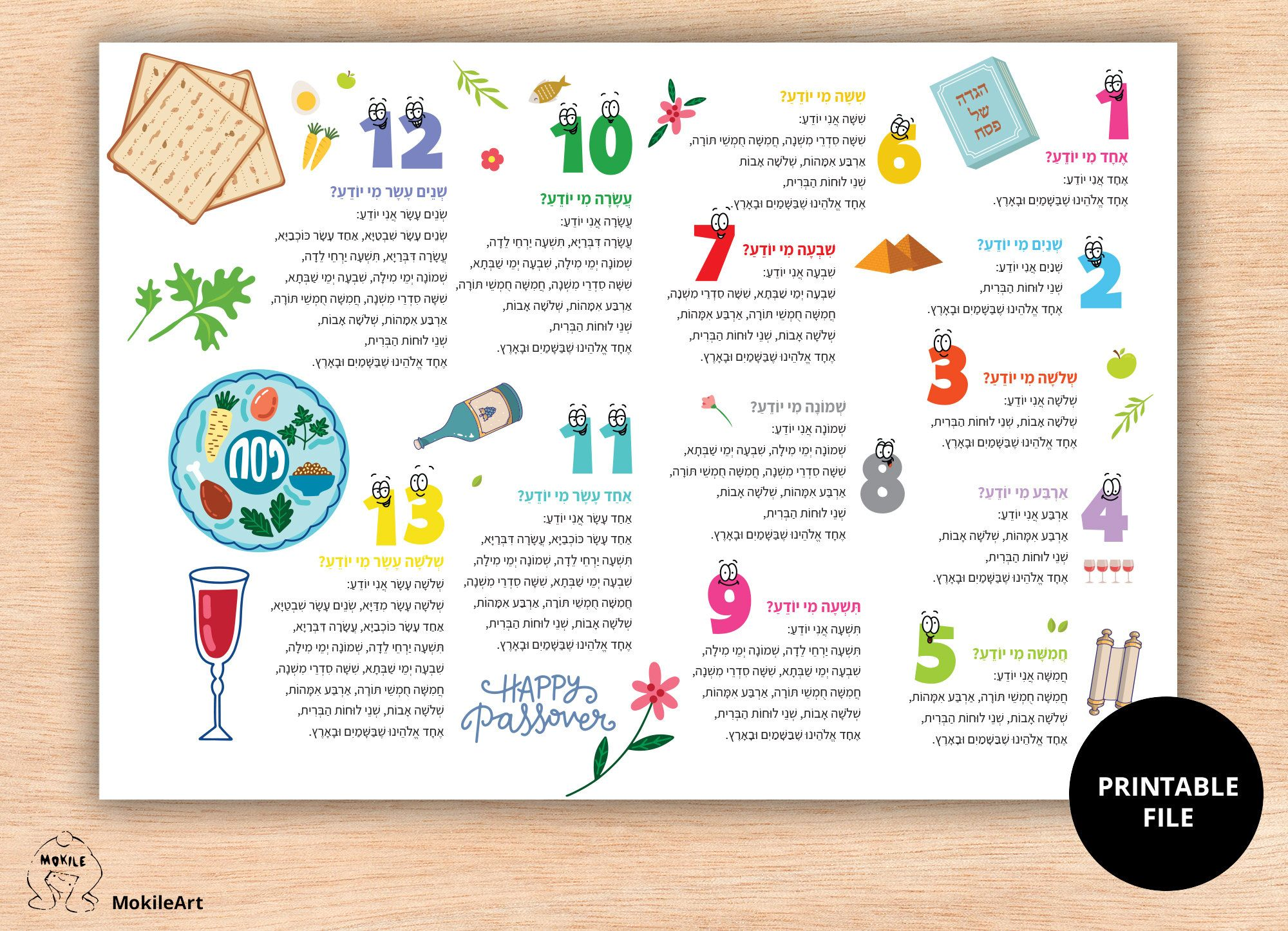 Passover Passover Printable Passover Seder Plate Echad Mi Yodea Pesach Song פסח Passover Printable A Seder P Passover Printables Passover Seder Plate Pesach [ 1445 x 2000 Pixel ]