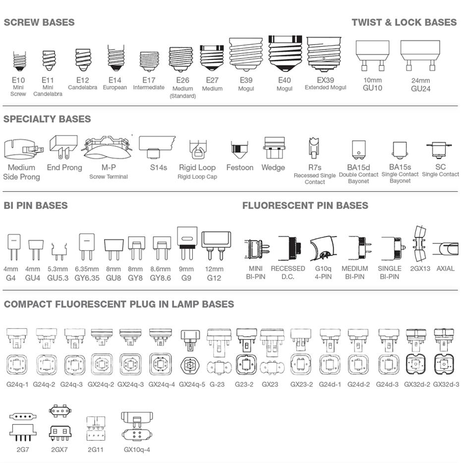 light bulb base chart [ 930 x 934 Pixel ]