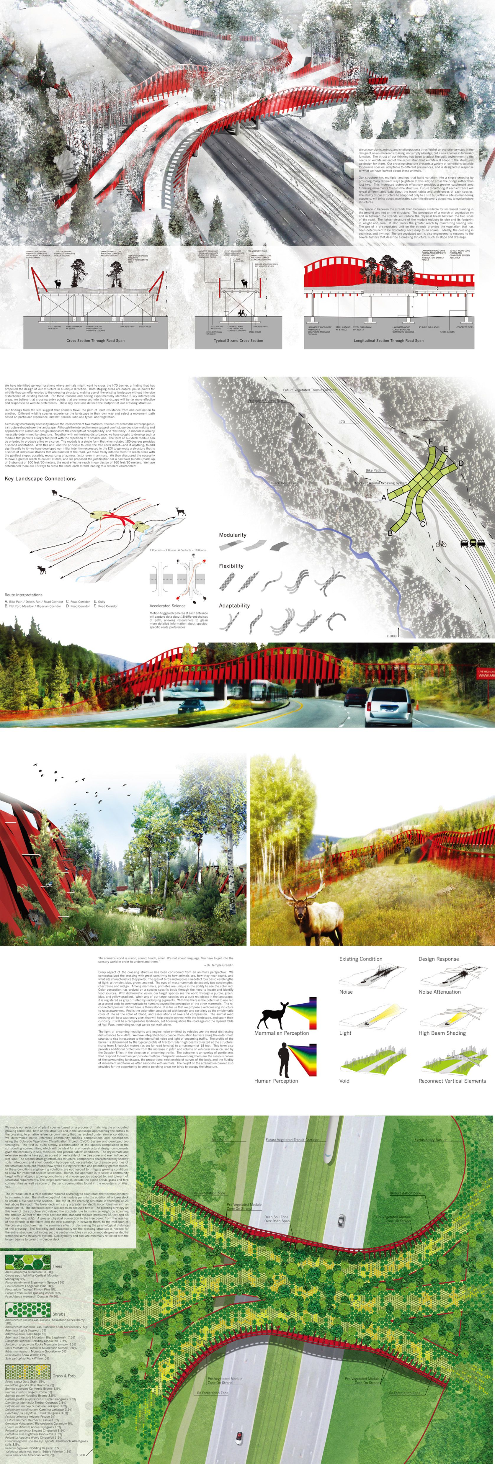 1000 Images About Representation Landscape Architecture On