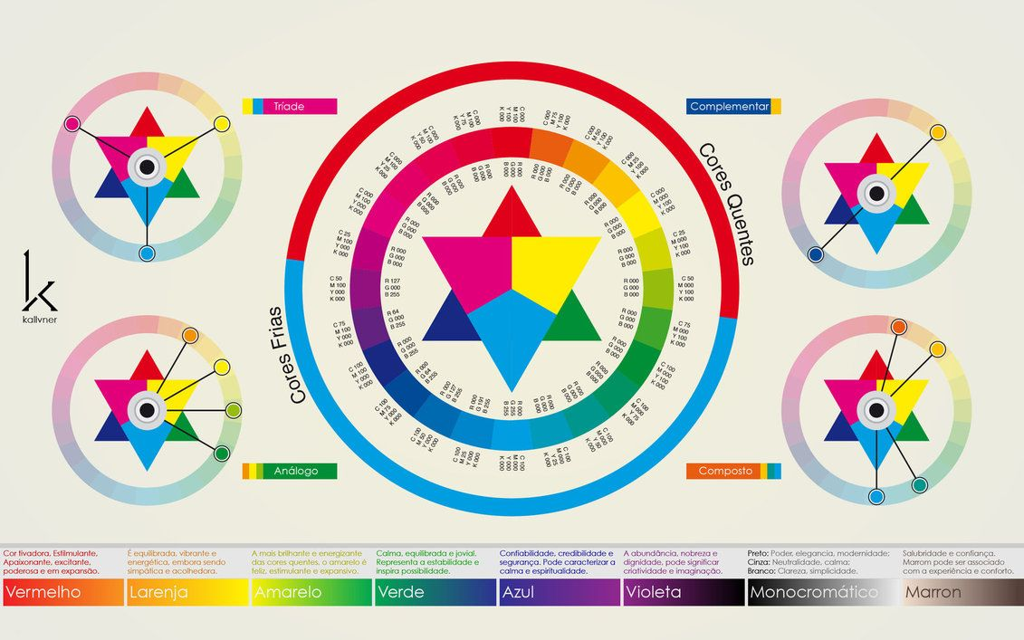 Chromatic Circle Rgb Cmyk With Images Analogues Colour