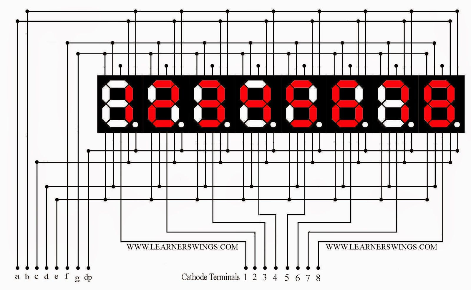 Pin By Febin Antony On My Funny Electronics Pinterest Circuit Led Lighting Design Easy To Understand Guide Circuits Tech How Consider The Segments Of A Cluster 8 Common Cathode Seven Segment Displays As