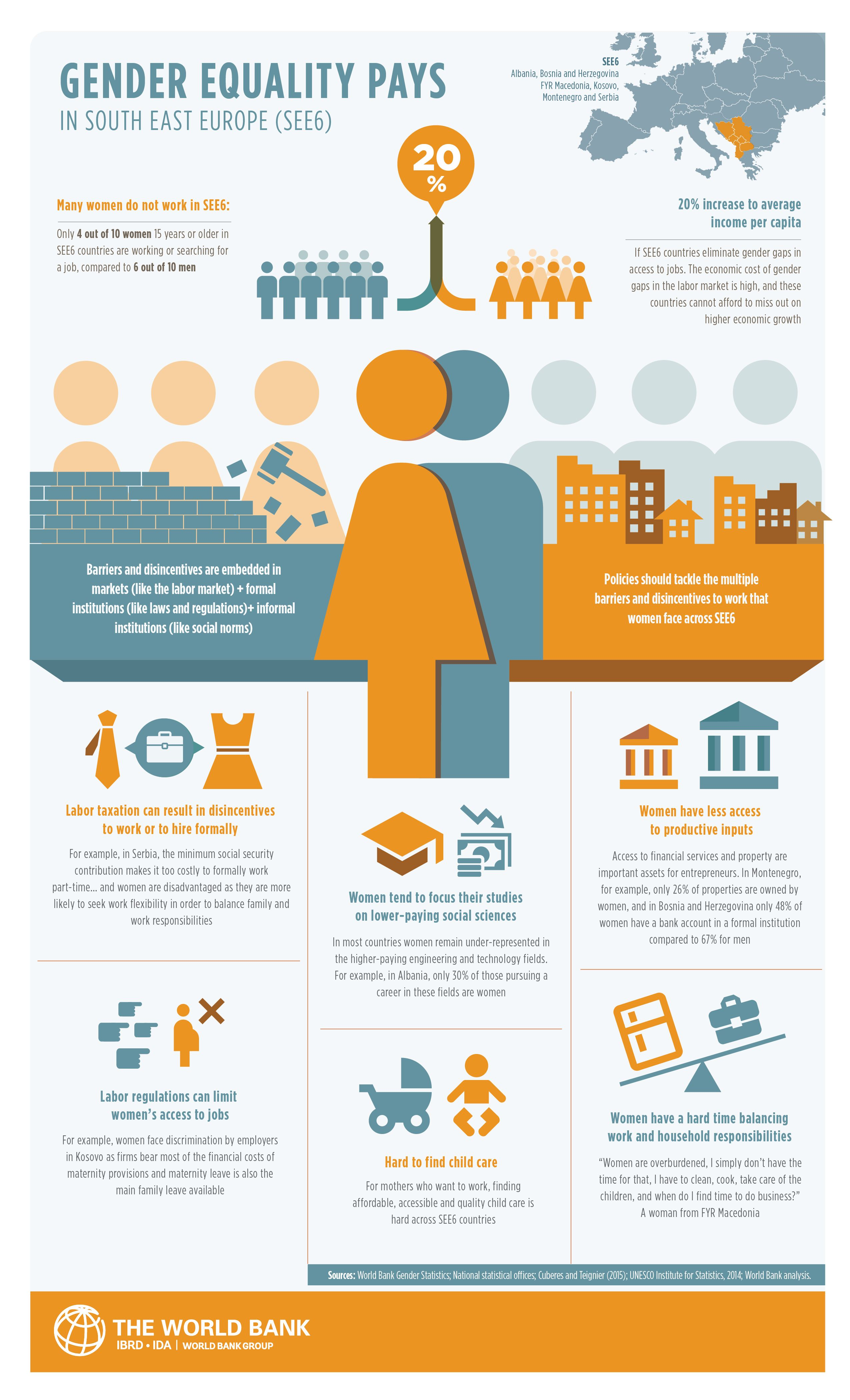 Pin By John Rivera On Infographics Infographic Equality