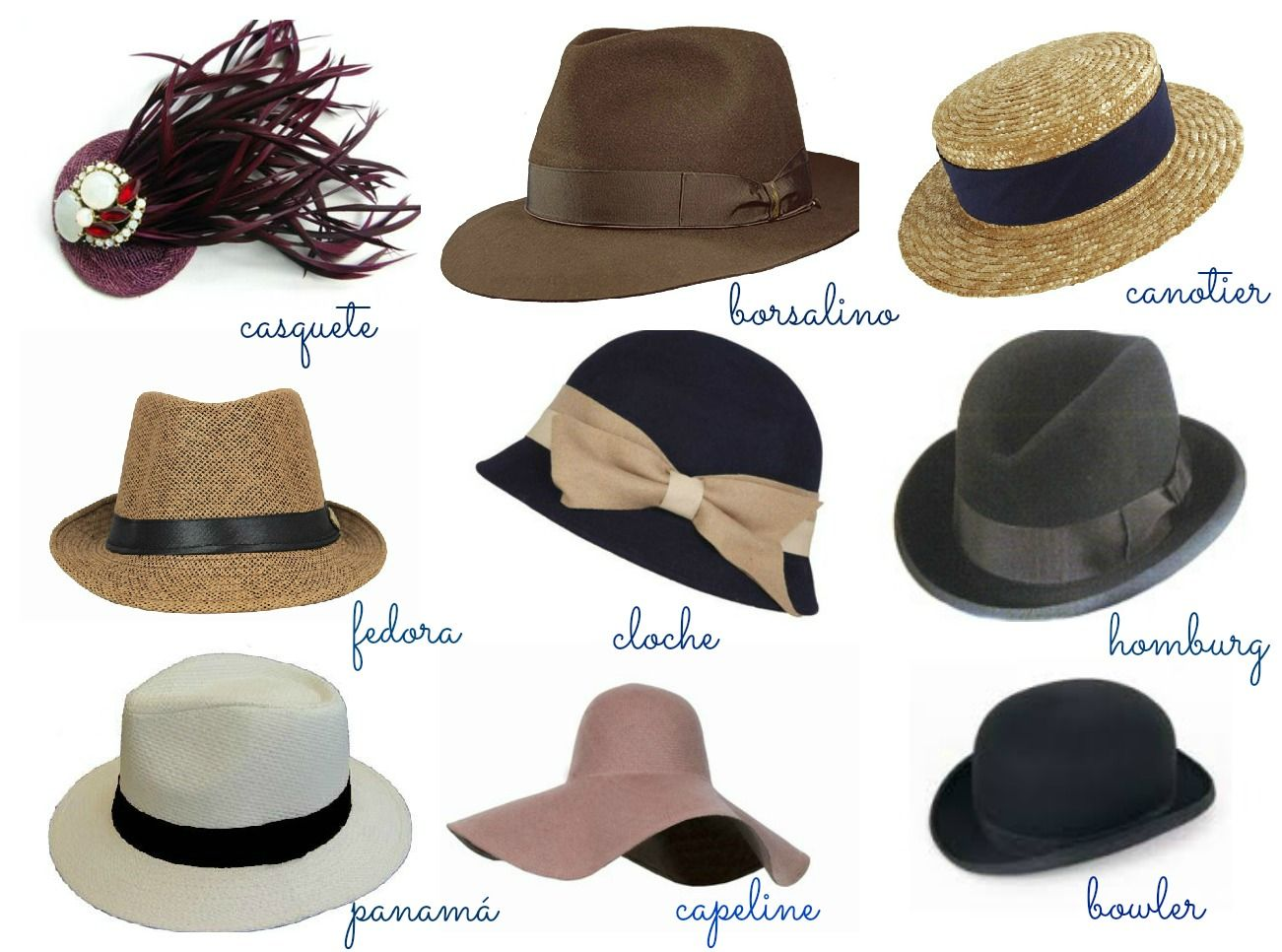 chapeus antigos femininos - Pesquisa Google  c1ed5b884df