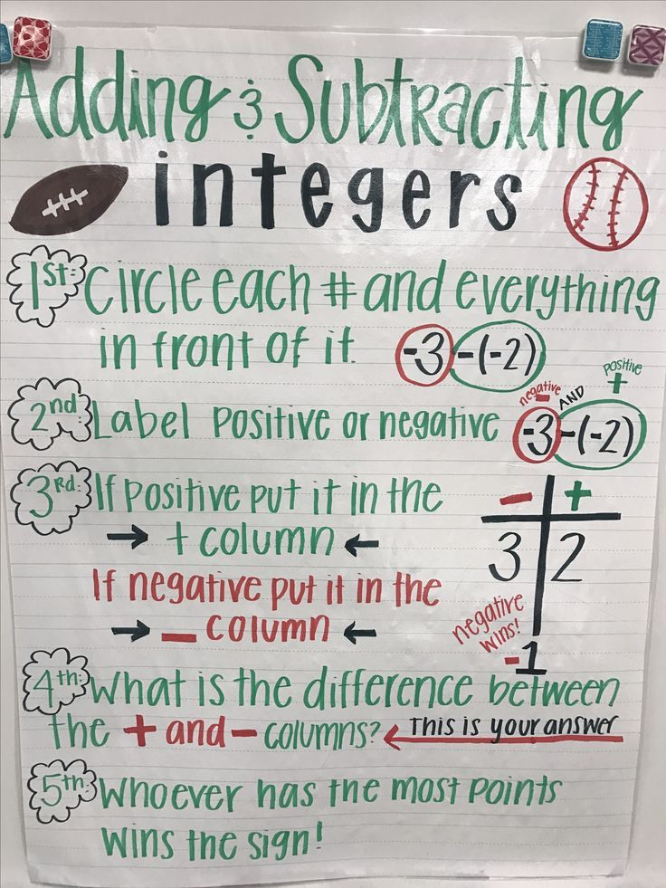 Adding and subtracting integers th grade math anchor charts modeling also rh pinterest