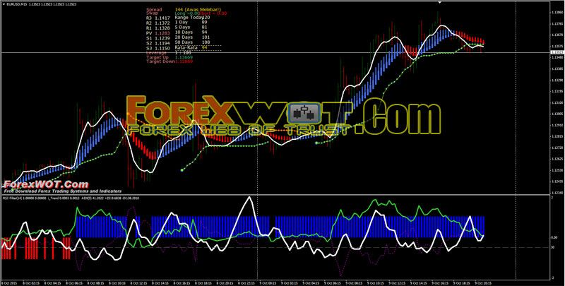 bollinger bands trend following