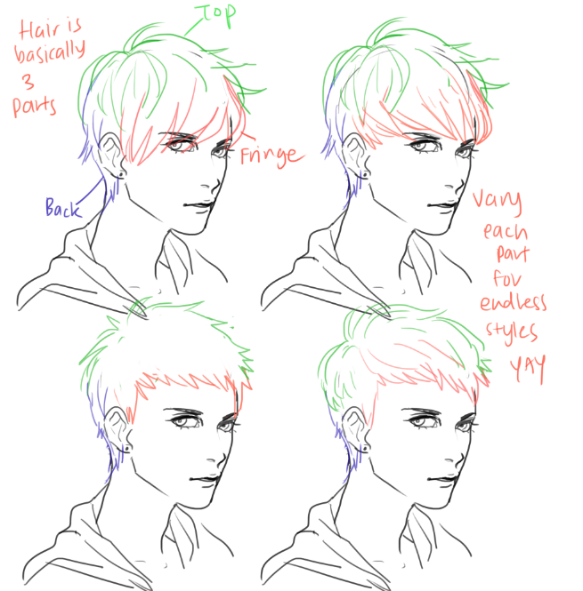 Drawing short hair. … Sketches, Character design, Drawings