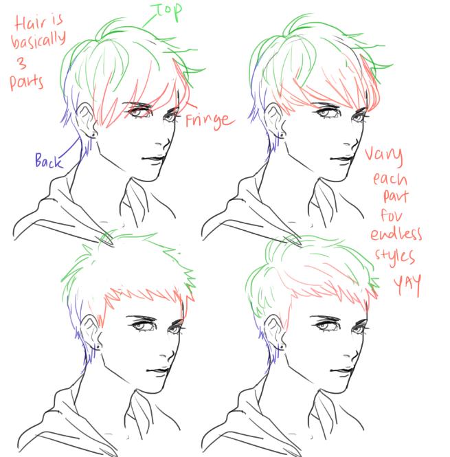 drawing short hair. head