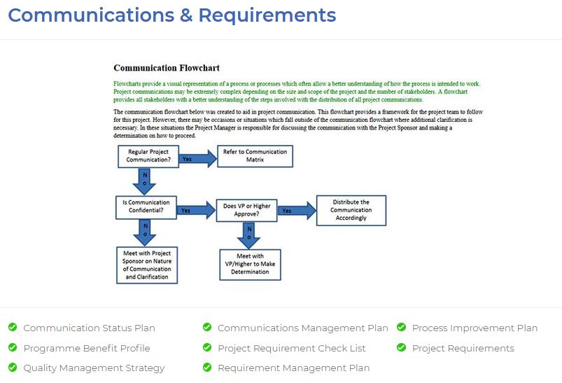 communication management plan templates free project management