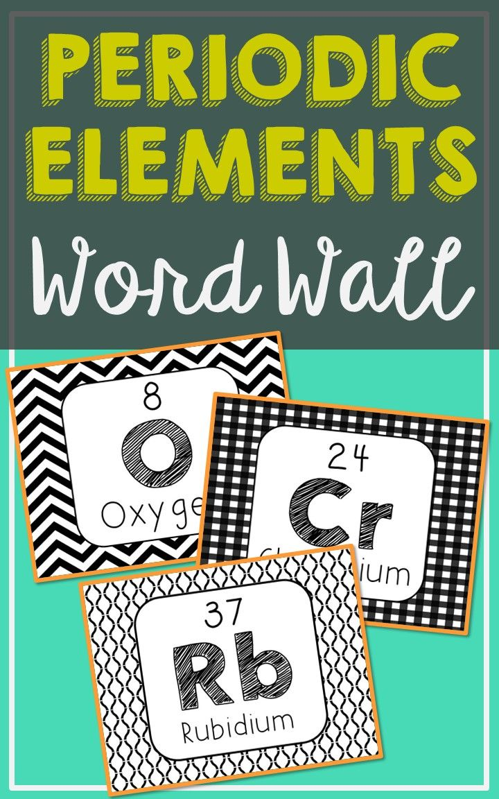 Periodic table of elements word wall terms or flash cards chemistry periodic table of elements word wall terms or flash cards chemistry posters urtaz Image collections