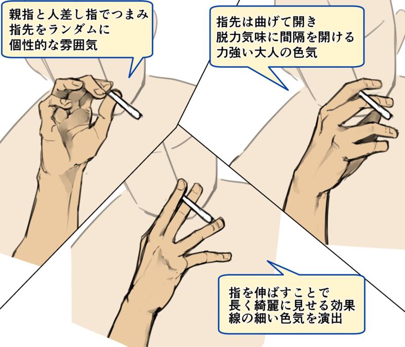 キャラクター性や感情が伝わる指先の仕草まとめ いちあっぷ タバコ ポーズ 解剖例 手のスケッチ