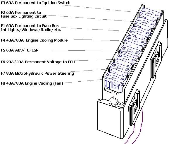 Pin by Alex Mazilu on astra G fuse box diagram | Box