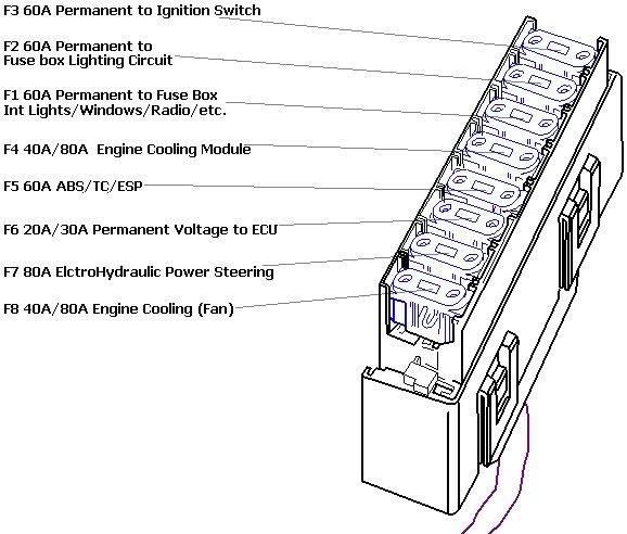 Pin By Alex Mazilu On Astra G Fuse Box Diagram