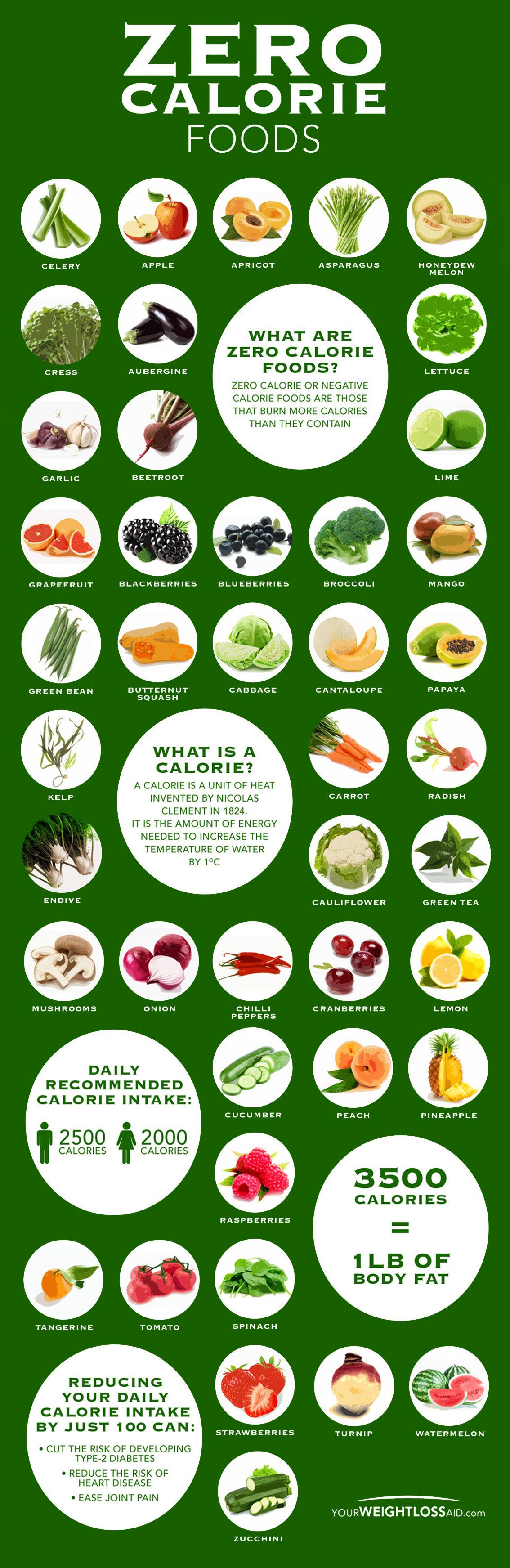 whole food eating for weight loss