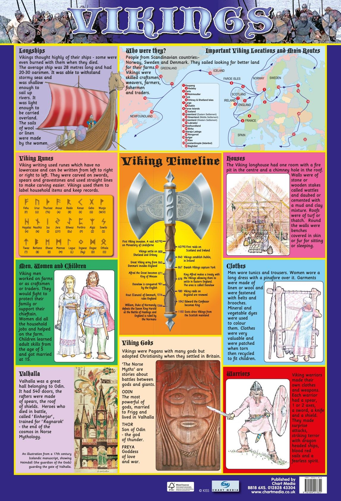 Image Result For Viking Posters