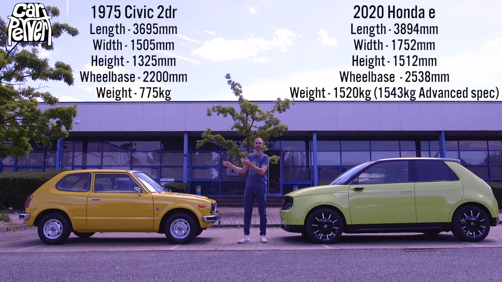 Here S How The Retro Styled Honda E Holds Up Against The Classic Civic Top Speed In 2020 Civic Honda Retro