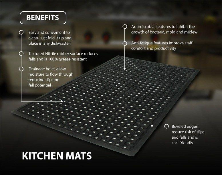 Kitchen Floor Mats Kitchen Mats Floor Anti Fatigue Kitchen Mats