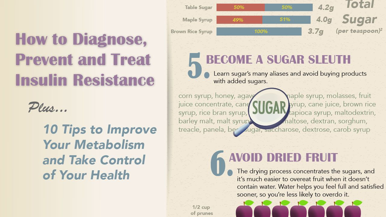 How to Diagnose, Prevent and Treat Insulin Resistance