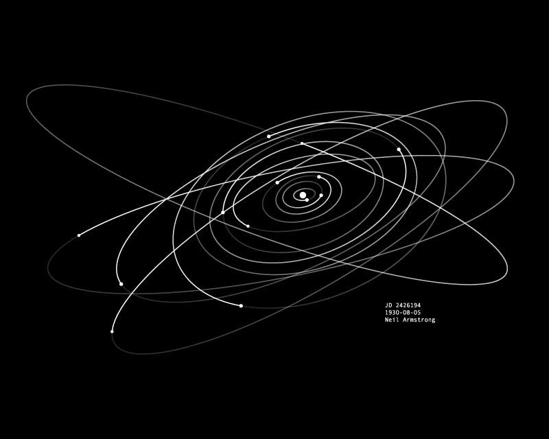 the planets today a live view of the solar system - 800×640