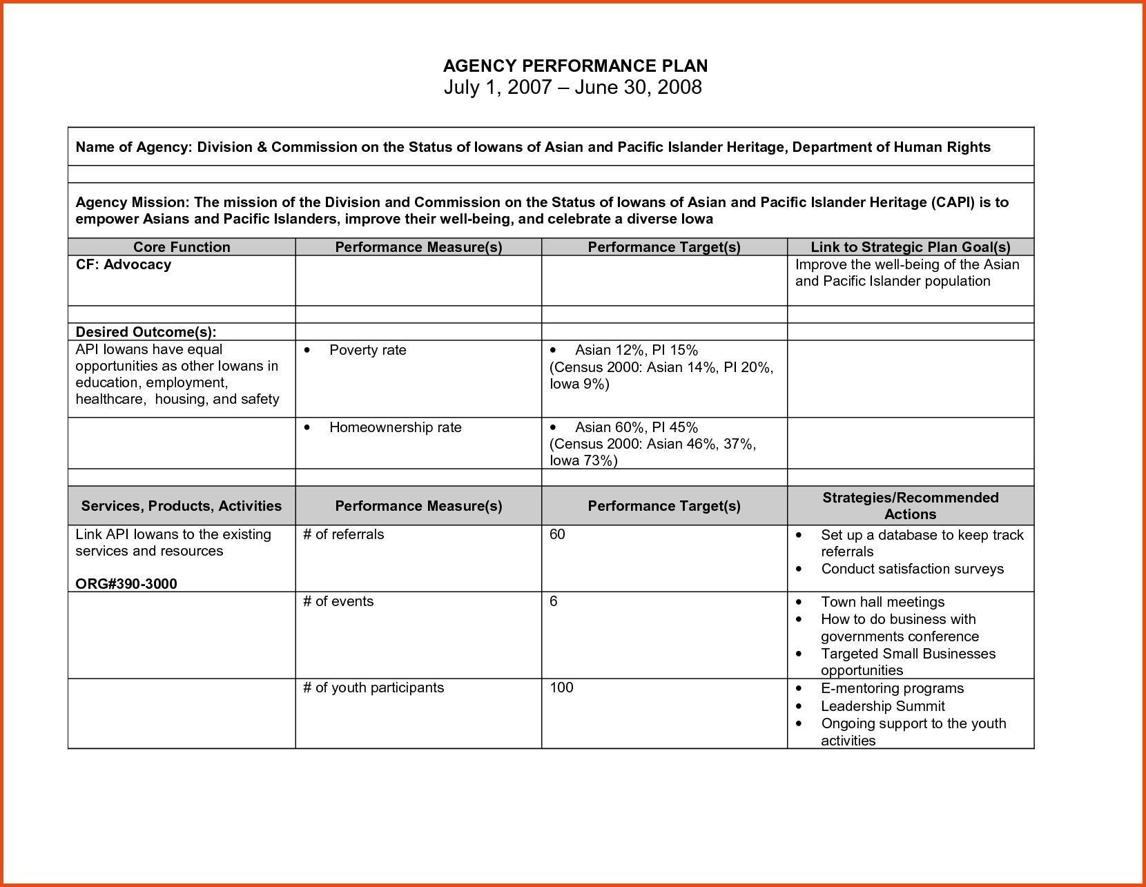 013 Performance Improvement Plan Template Striking Ideas For In Performance Improvement Plan Templat Personal Improvement Plan Action Plan Template How To Plan