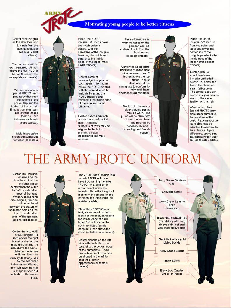 JROTC insignia placement | About Me | Rotc, Army uniform, Army