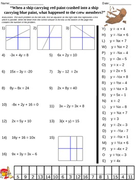 Equations Of Parallel Lines Worksheet Lines Worksheet Algebra Worksheets Graphing Linear Equations Linear number patterns worksheet answers