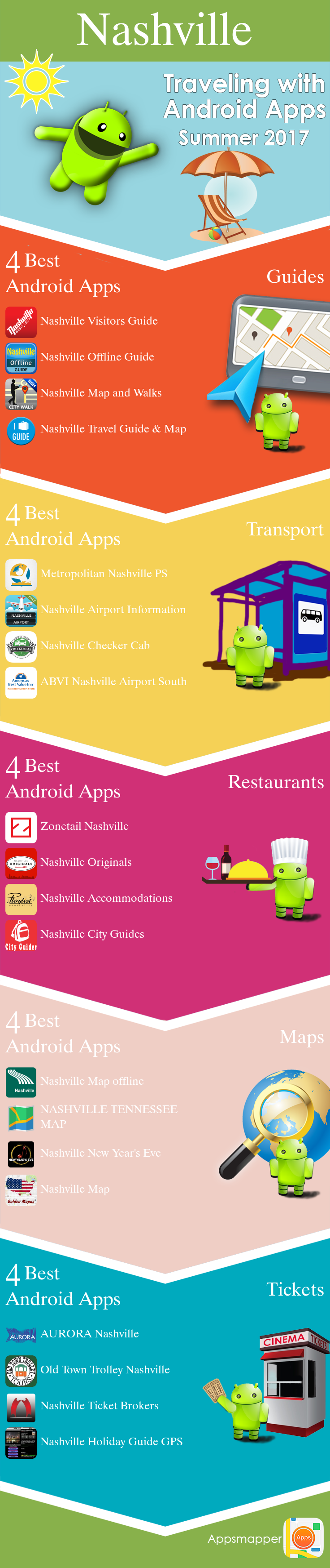 Nashville Android apps Travel Guides, Maps