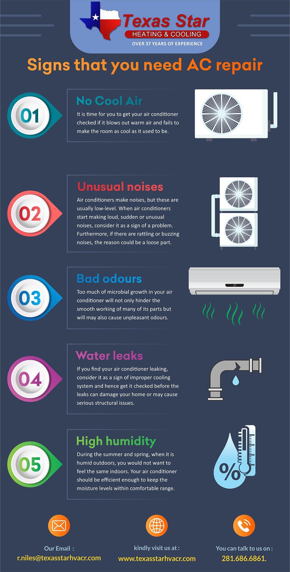 Trusted Hvac Services Near Me Air Conditioner Installation Hvac