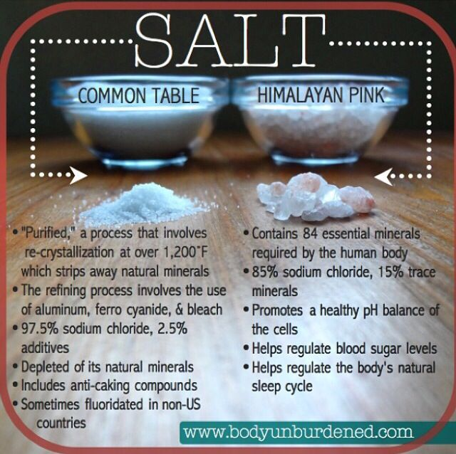 Think salt is healthy? It can be if you choose naturally occurring salt (i.e. Himalayan pink salt or Celtic sea salt) over table salt