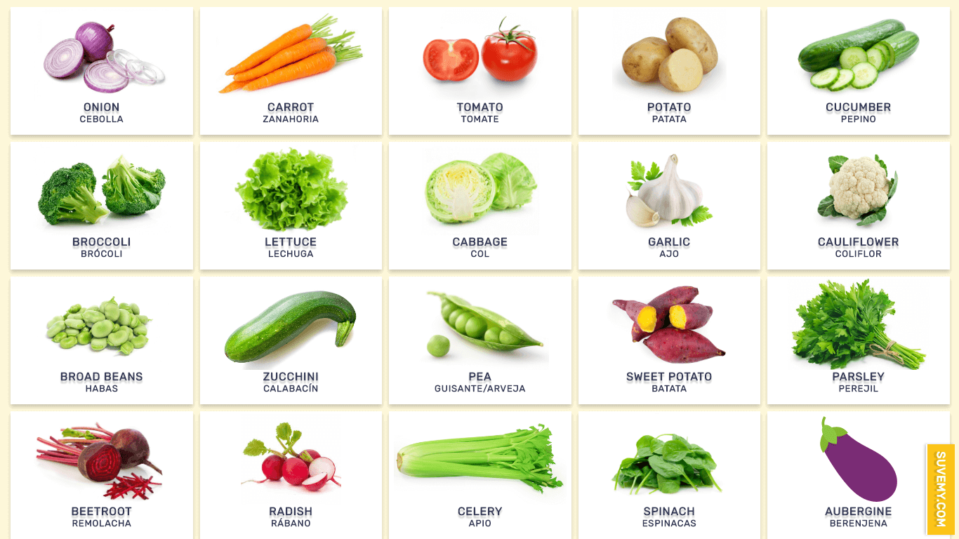 Lista de todas las verduras en ingl s verduras ingl s - Verduras lista de nombres ...