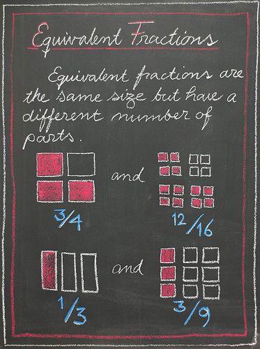 4th Grade Fractions Pinterest