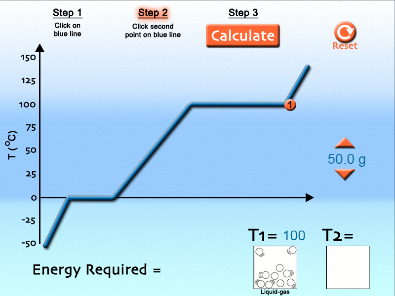 Heating Curve Of Water Simulation Heatingcurve Aact Chemistry