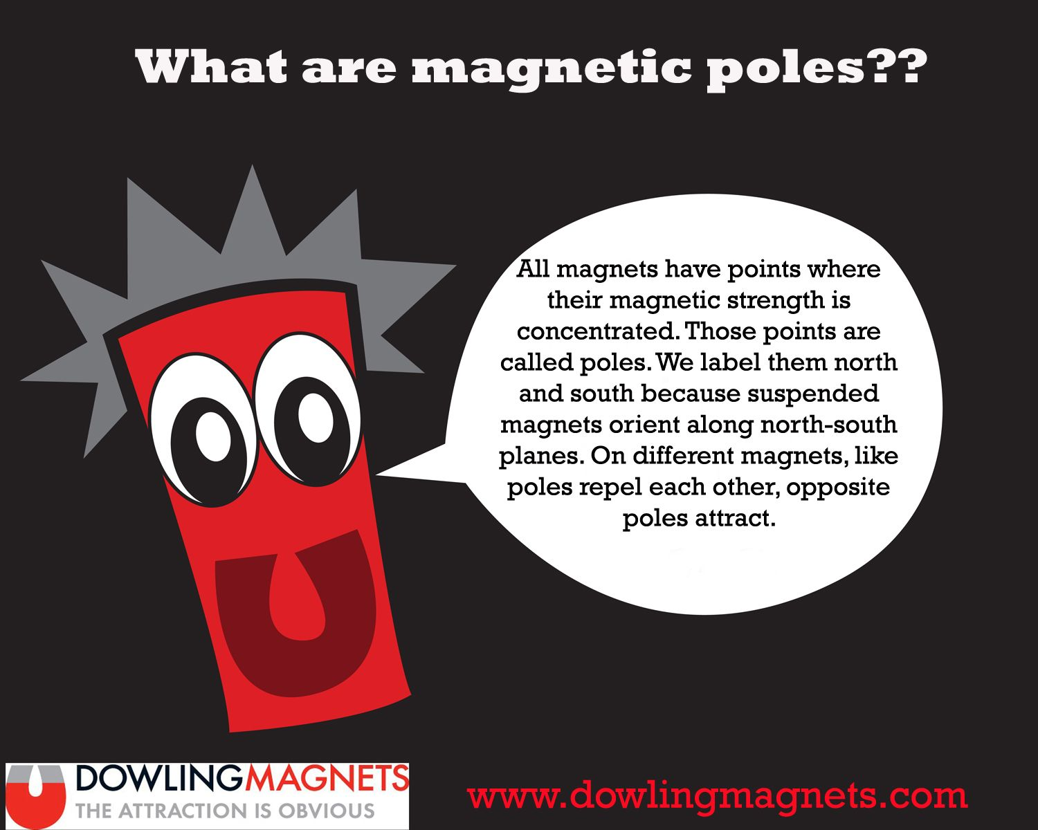 What Are Magnetic Poles Wlingmagnets
