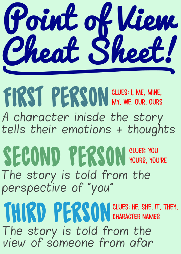 Author 39 S Point Of View Cheat Sheet Freebie First